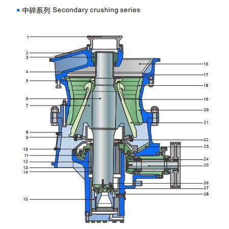 GPY系列单缸液压圆锥破碎机中碎系列结构图-大华重工