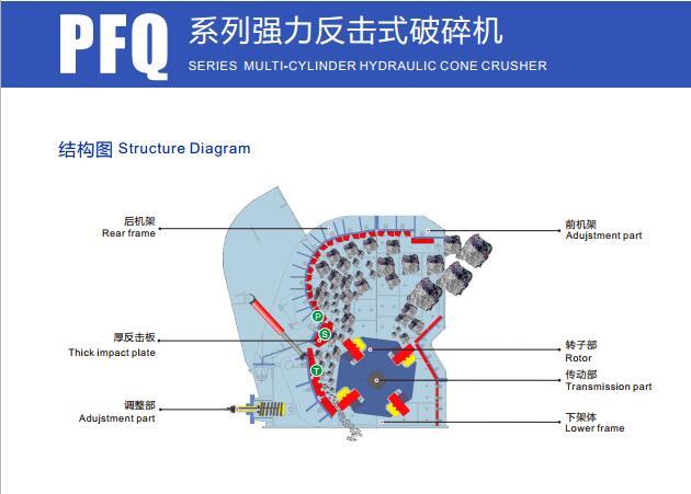 PFQ系列涡旋强力反击式破碎机结构图-366net必赢亚洲手机版