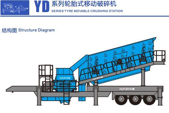 YD系列轮胎移动式破碎站结构图1-大华重工