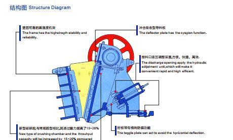 ASJ-E系列颚式破碎机结构图-大华重工