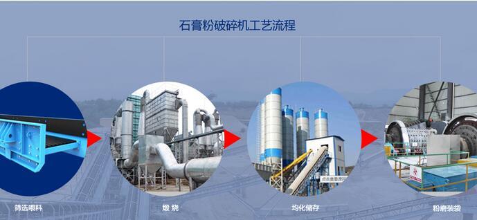 石膏粉生产线工艺流程|石膏粉生产设备