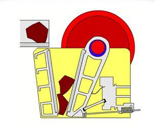 【深度解读】大华颚式破碎机工作原理和应用案例