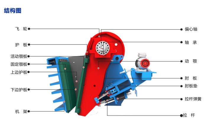 ASD系列颚式破碎机结构图-大华重工