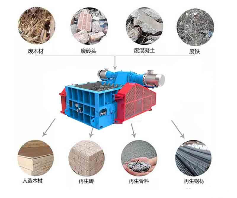 2PGC建筑垃圾破碎机多少钱一台?价格是多少呢?