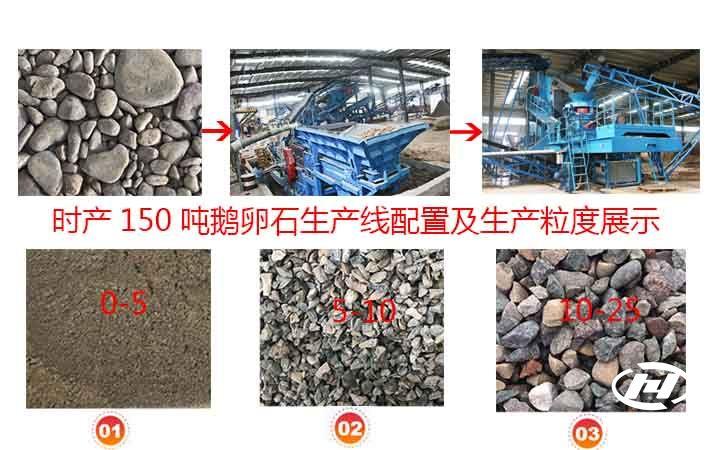 鹅卵石生产线配置