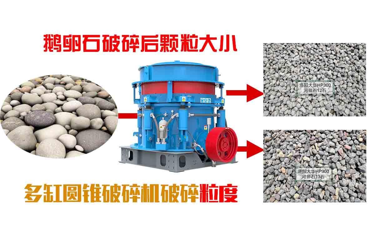 多缸液压圆锥式破碎机时产200吨设备价格