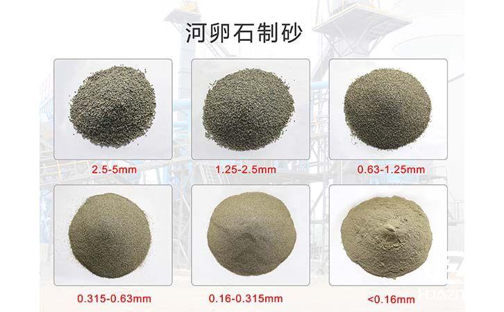 制砂机颗粒